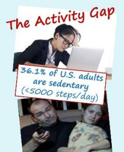 activity trackers show many Americans are sedentary