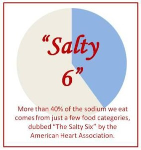 Salty 6 - good targets for cutting sodium