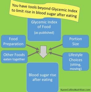 Beyond High vs. Low: Is Glycemic Index Key to Healthy Carbs?