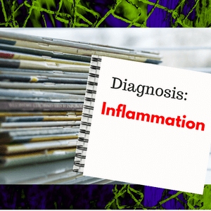 Inflammation: How to Measure It, How to Reduce It